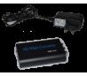Convertisseur HDMI to SDI