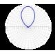 Antenne log fm E Plane
