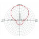 Antenne yagi 2 éléments Polarisation H