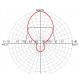 Antenne yagi 2 éléments Polarisation V